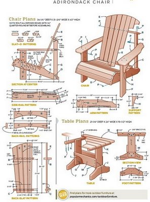 Sample woodworking pattern