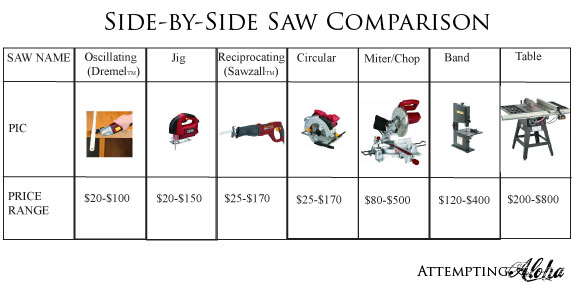 prices for used woodworking tools