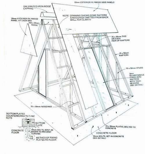 wood plan