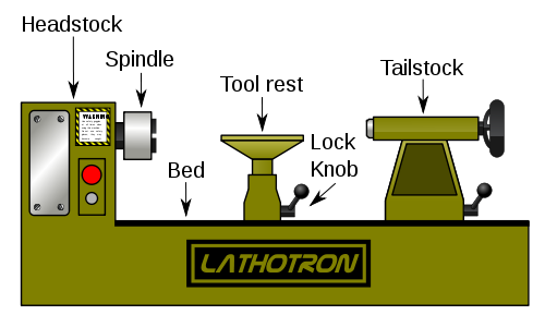 wood lathe explanation