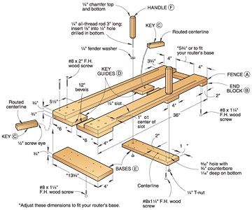 Best Sources For Free Online Woodworking Jig Plans