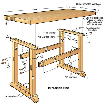 how to build a woodworking bench
