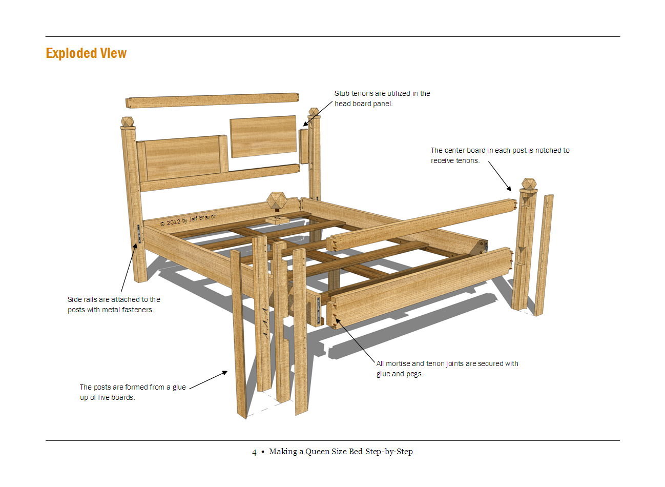 Free Woodworking Plans Pdf Jenslehman Com