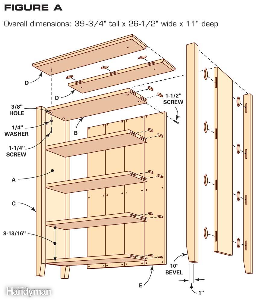 5 Detailed Bookcase Plans To Try Your Hands On