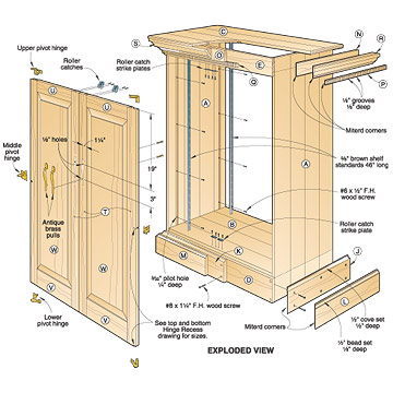 3 assorted cabinet plans you can try your hands on for Wardrobe cabinet design woodworking plans