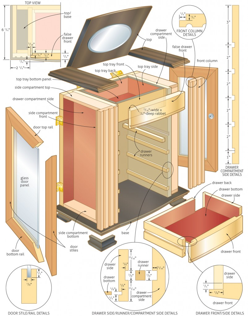 Example of an easy jewelry box woodworking plan.