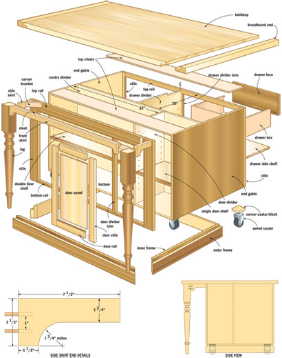 3 Kitchen Island Woodworking Plans For Your Kitchen