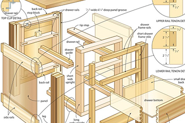 Woodworking Plan Example 1