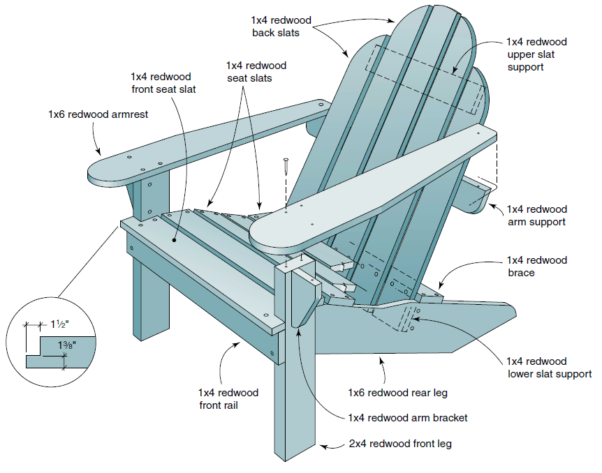@ Best 20+ Outdoor Pine Furniture Plans Download Your ...