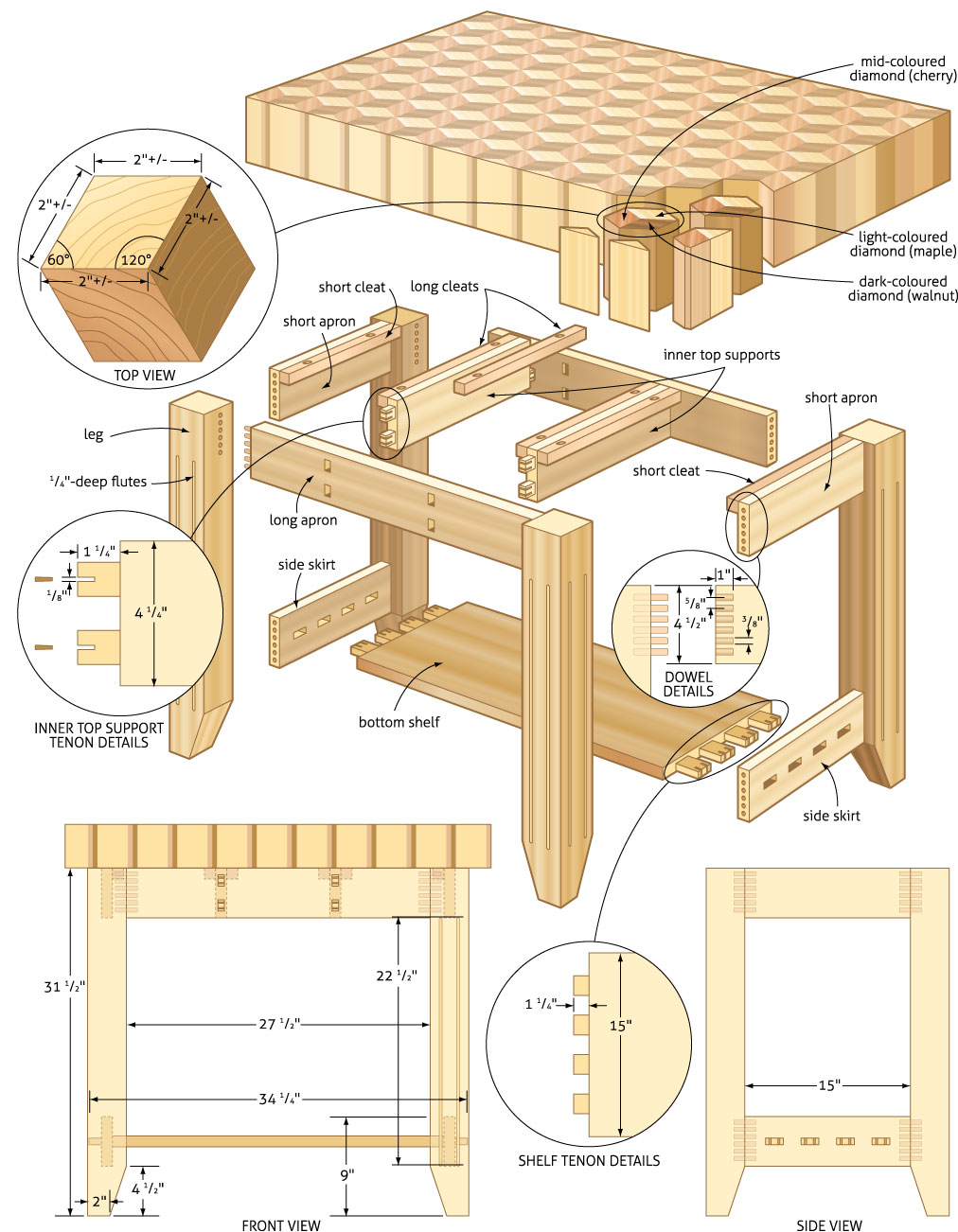 150 free woodworking project plans mikes woodworking for Free blueprints online